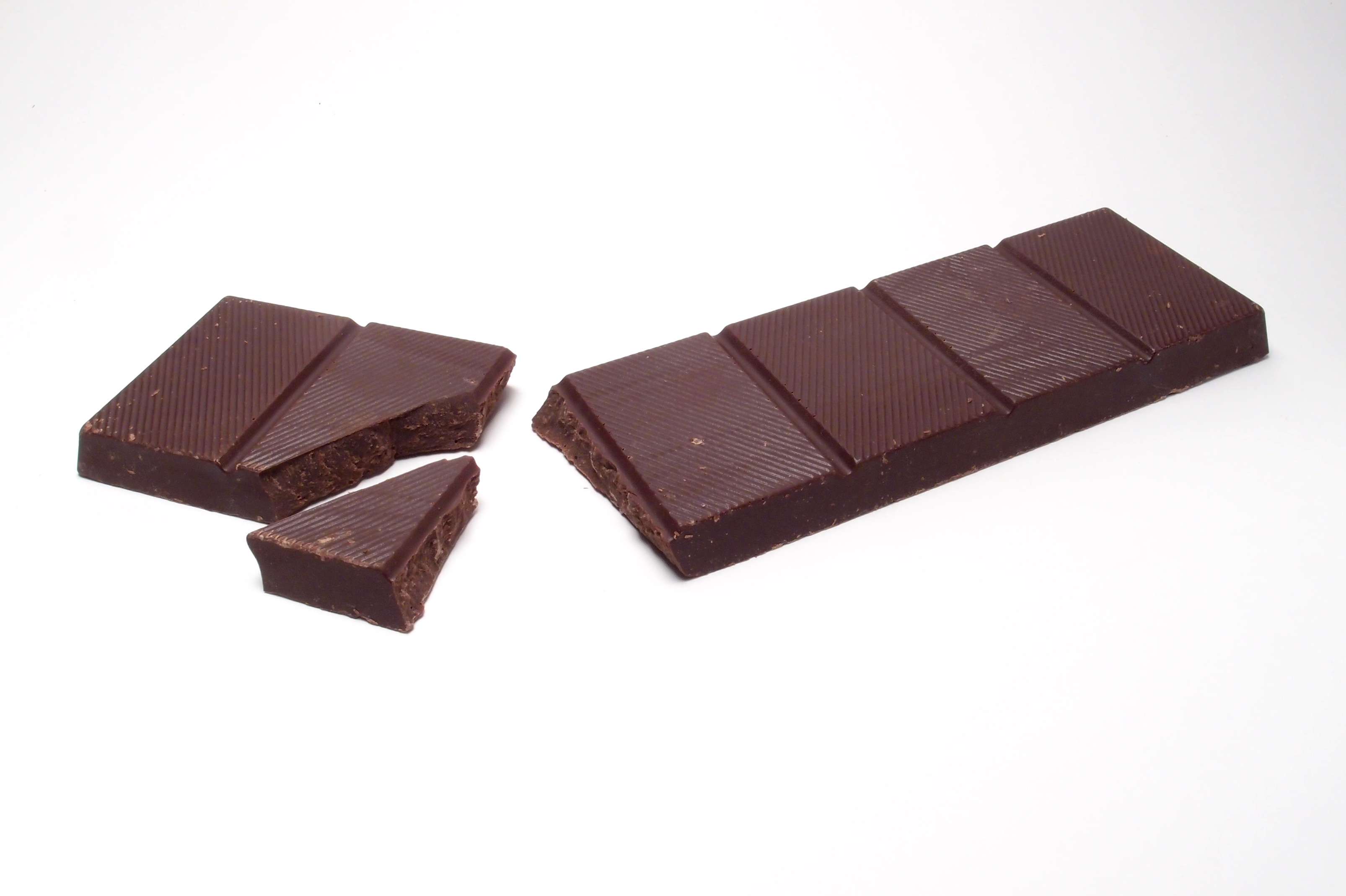Dark Chocolate Weight Loss